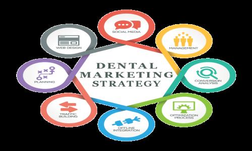 بهترین تبلیغ برای دندانپزشکی